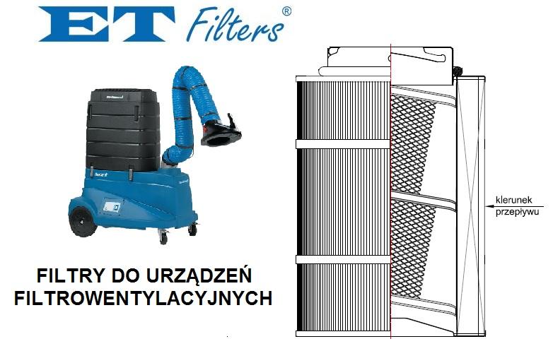 Filtr klimawent, PTM-085032T, 452F29, PTMb-085032T, filtry klimawent, Filtry KLIMAWENT UFO-1-MN, UFO-1-HN, UFO-2-MN, UFO-2-HN, filtr nabojowy UFO-4-MN, STRONG, Filtry klimawent - EurPol
